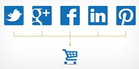Photo of 79 % des PME belges génèrent des recettes via les médias sociaux