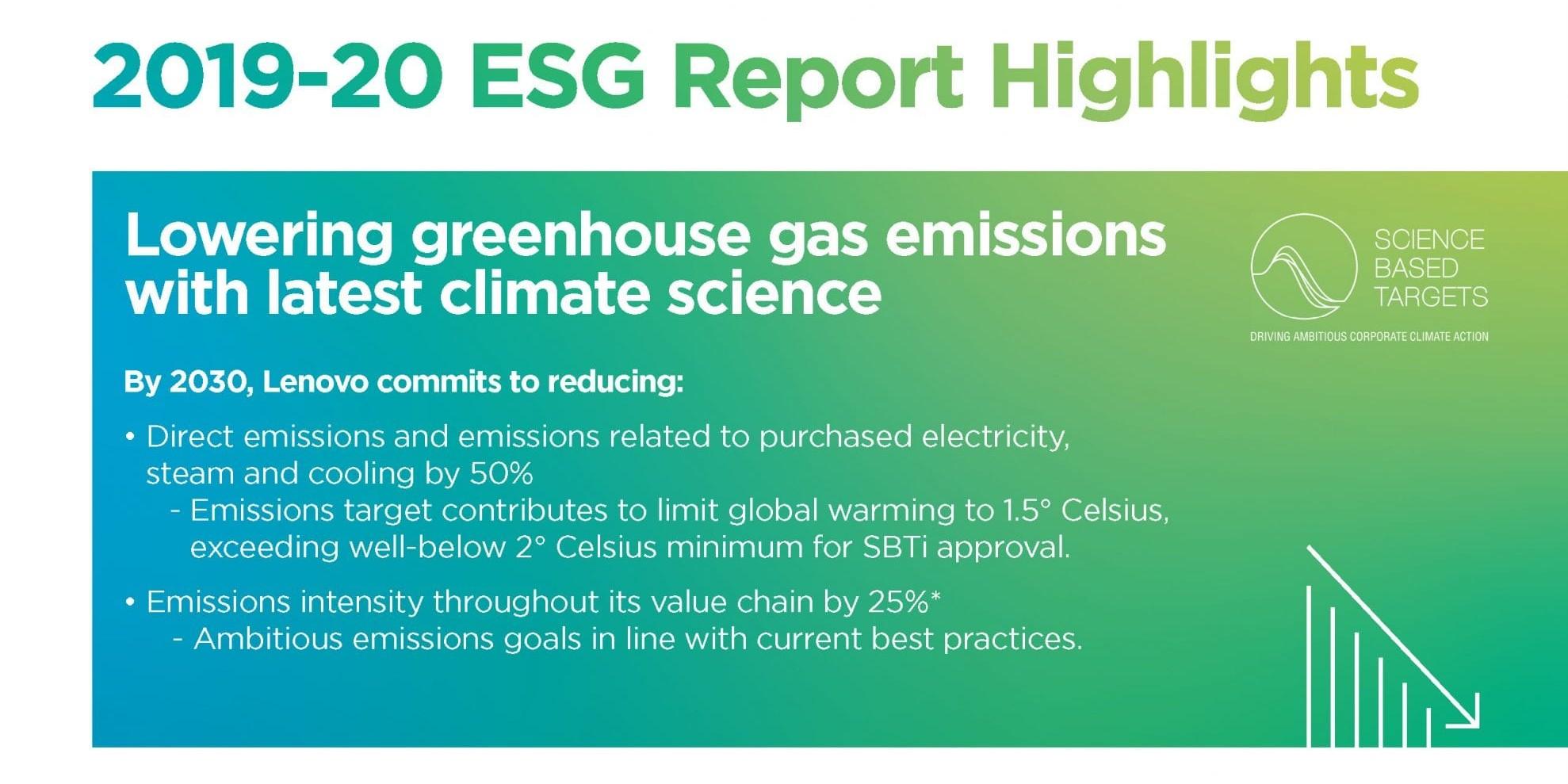 Lenovo se fixe de nouveaux objectifs pour limiter le dérèglement climatique au-delà de la norme du secteur
