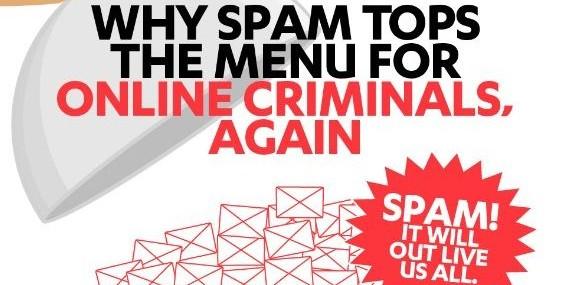Comment le spam est devenu l'arme privilégiée des hackers