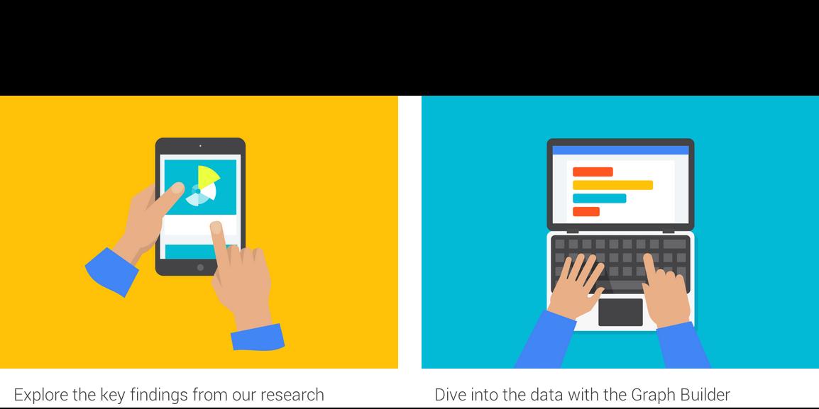 Google onthult zijn Barometer van de Gebruikers 2014