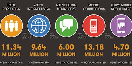 De Belgen en het internet: een complete analyse